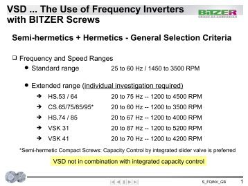 The Use of Frequency Inverters with BITZER Screw Compressors