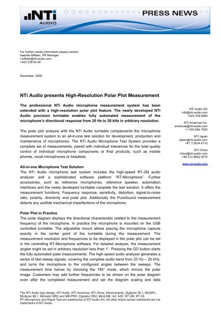 Nti Audio presents High-Resolution Polar Plot Measurement