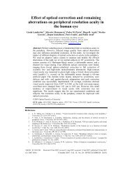 Effect of optical correction and remaining aberrations on peripheral ...