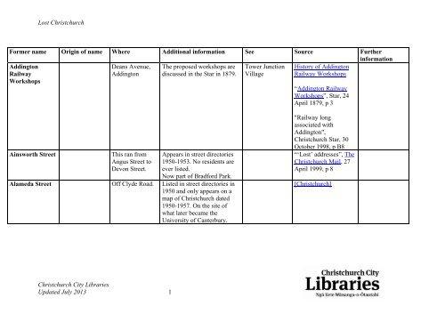 Lost Christchurch - Christchurch City Libraries