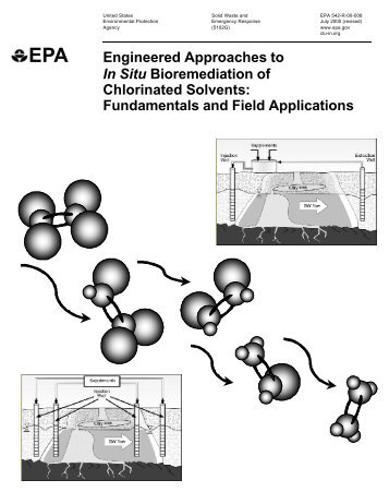 Engineered Approaches to In Situ Bioremediation of ... - CLU-IN