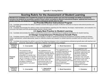 ubc thesis checklist
