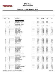 Download Ergebnisse Klassenwertungen - GAM open 2013