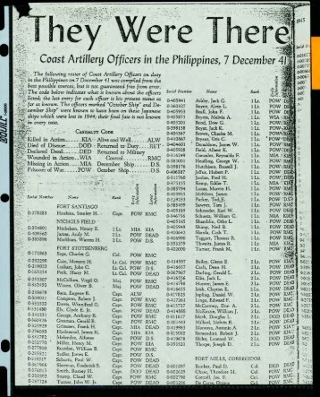 Coast Artillery Officers in the Philippines - Philippine Defenders Main