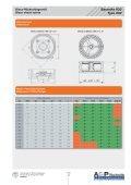 Disco-Rückschlagventile Disco check valves 930 - Seite 4