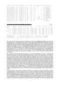 Schweifstern Nr. 129 (Februar 2009) - Fachgruppe Kometen - Seite 6