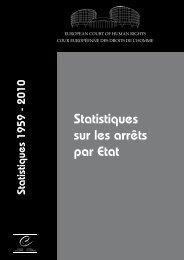 Statistiques sur les arrêts par Etat 1959-2010 - European Court of ...