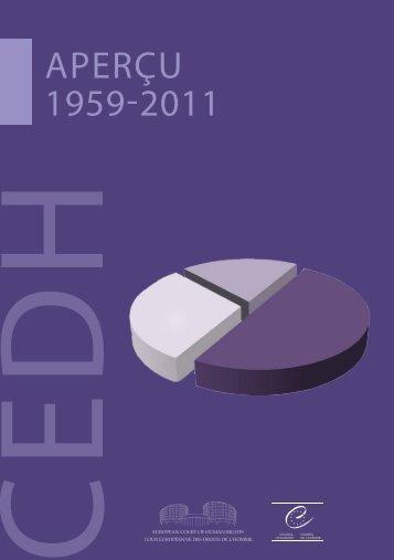 Aperçu 1959-2011