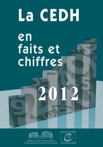 La CEDH en faits et chiffres (2012)
