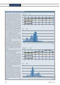 Was Sie über ein Solarmodul wissen sollten ... - Seite 5
