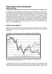 Onde longue et crise contemporaine - Hussonet - Free