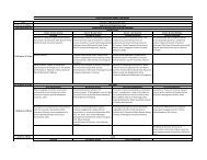 Conference Detailed Schedule - kscrm