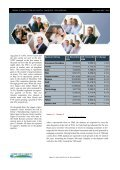 Finance 360° - Great Lakes - Page 2