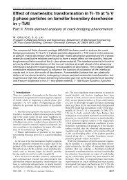 journal of materials sciences 33 (1998) - Clemson University
