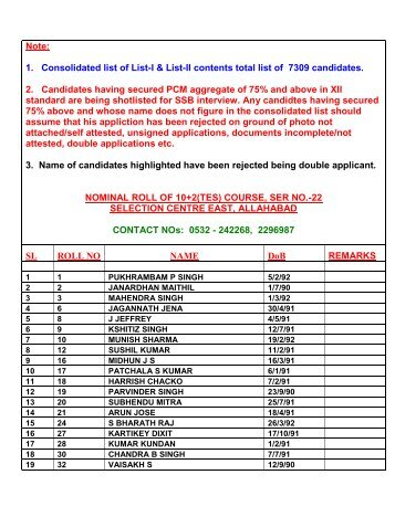 Note: 1. Consolidated list of List-I & List-II contents total ... - Indian Army