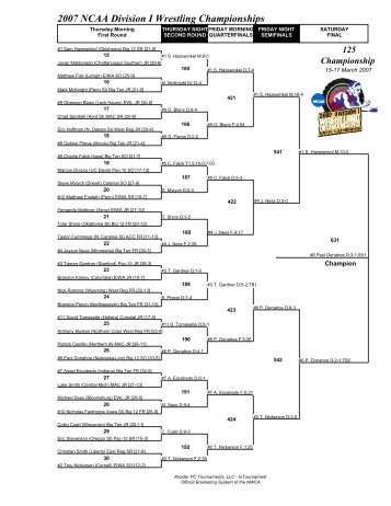 2007 NCAA Division I Wrestling Championships Brackets
