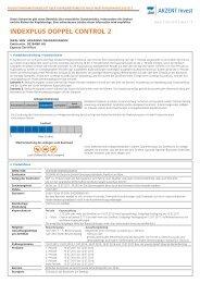 indexplus doppel control 2 - Vwd Vereinigte Wirtschaftsdienste AG
