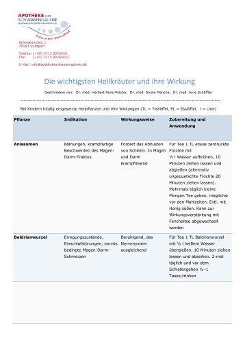 Heilkräuter und ihre Wirkung - PDF - Apotheke in der ...