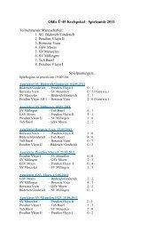 Spielplan und Ergebnisse Ü 40 - SV Millingen - Fußball Alte Herren