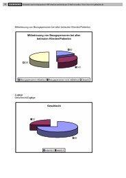 Diagramme zum Jahresbericht 2003 - Stiftung Maria Ebene