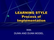 LEARNING STYLE Process of Implementation