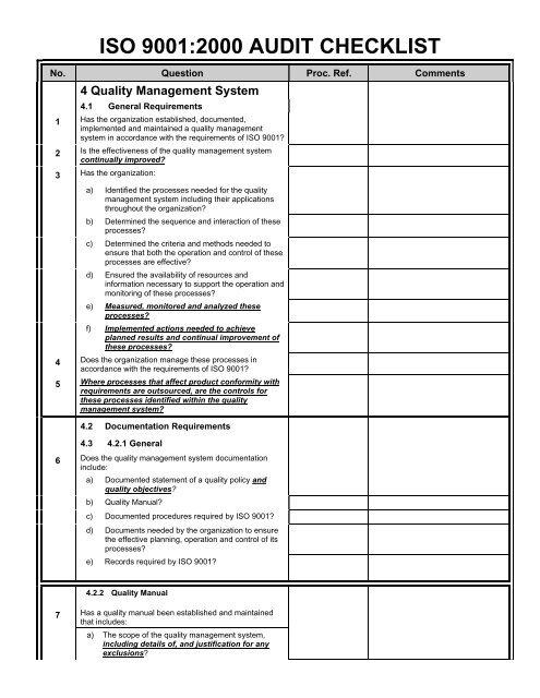 ISO 9001:2000 AUDIT CHECKLIST