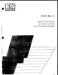 NACE Codes.pdf