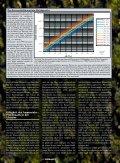 Ammoniak - ein starkes Fischgift - Aquacare Gmbh & Co. KG - Seite 3
