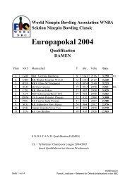 Europapokal 2004 Qualifikation DAMEN