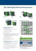 Dosierpumpen, Mess-/Regeltechnik und Desinfektionssysteme - Seite 6