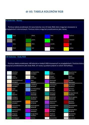 dr AS: TABELA KOLORÓW RGB