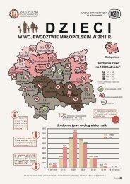 dzieci w województwie małopolskim w 2011 r.