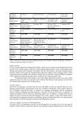1. Research Title Disentangling bilingualism and SLI 2. Summary ... - Page 5