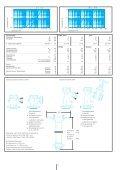 Die mobilen Zapfstellen für die Wasserentnahme ... - aquamess Gmbh - Seite 4