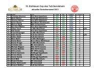 15. Eichbaum Cup des TuS Gerolsheim