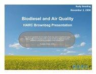 Biodiesel and Air Quality HARC Brownbag Presentation Rudy