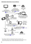 Käyttöopas - Canon Europe - Page 6