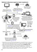 Instrukcja obsługi - Canon Europe - Page 6