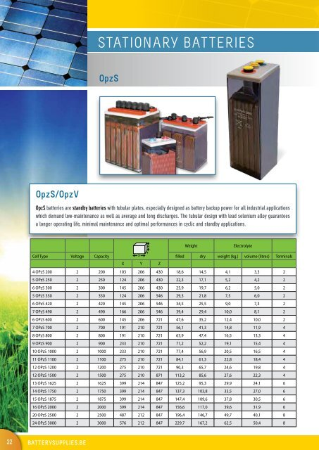 download stationary battery opzs pdf solar batteries