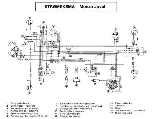 puch_eldiagram.pdf E 4767 KB - Scootergrisen