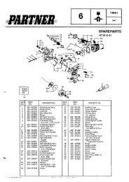 IPL, Partner, B325, 2000-09, Brush Cutter