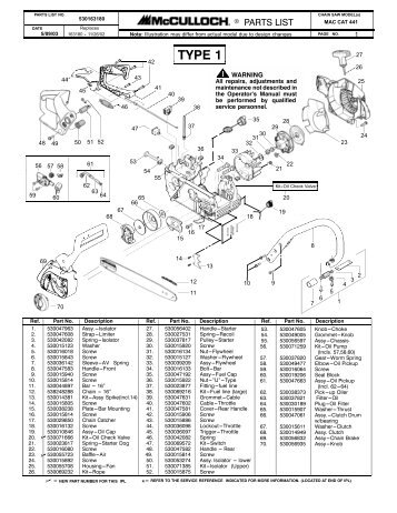 Mcculloch 3216 Chainsaw Manual