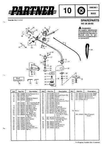 IPL, Partner, B325, 952715251, 1994-01, Trimmer