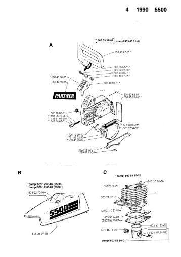 IPL, Partner, B405, B450, 1994-01, Trimmer