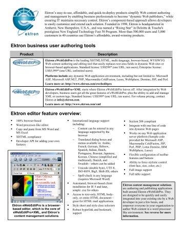 Ektron Products Datasheet