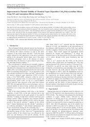 Improvement in Thermal Stability of Chemical Vapor Deposition ...