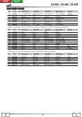 CA 434 - CA 484 - CA 534 - Page 3