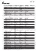PAN 504 - Page 2