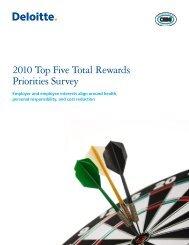 2010 Top Five Total Rewards Priorities Survey