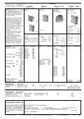 Catalog relay units - Appoldt GmbH - Page 3